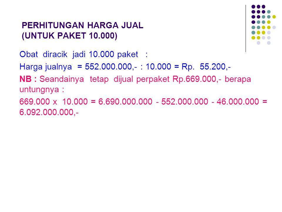 PERHITUNGAN HARGA JUAL (UNTUK PAKET 10.000)