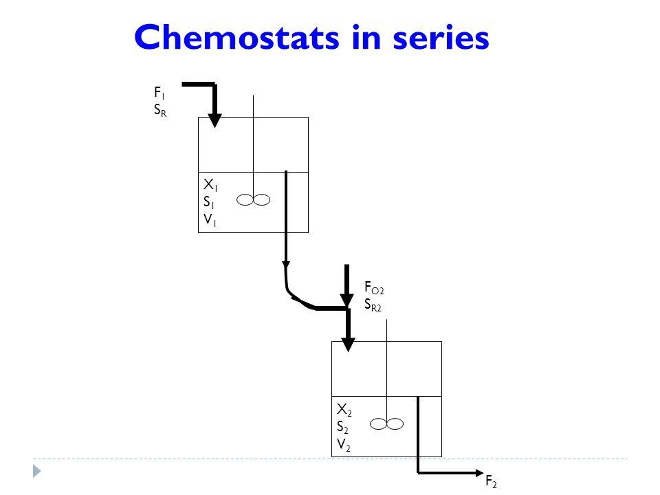 Chemostats in series F1 SR X1 S1 V1 FO2 SR2 X2 S2 V2 F2
