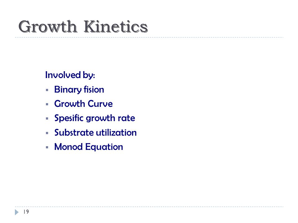Growth Kinetics Involved by: Binary fision Growth Curve