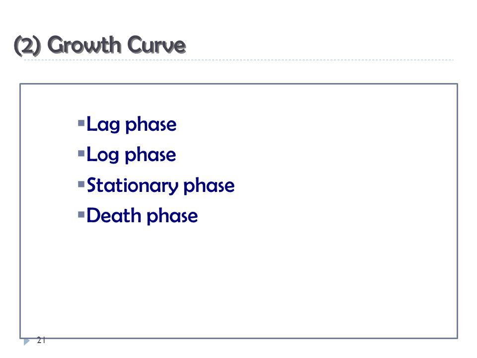 (2) Growth Curve Lag phase Log phase Stationary phase Death phase