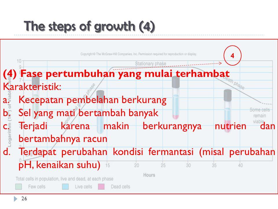 The steps of growth (4) (4) Fase pertumbuhan yang mulai terhambat