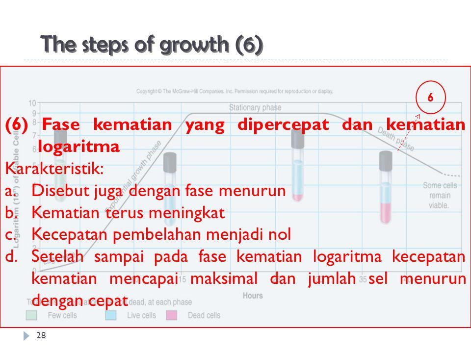 The steps of growth (6) (6) Fase kematian yang dipercepat dan kematian logaritma. Karakteristik: Disebut juga dengan fase menurun.