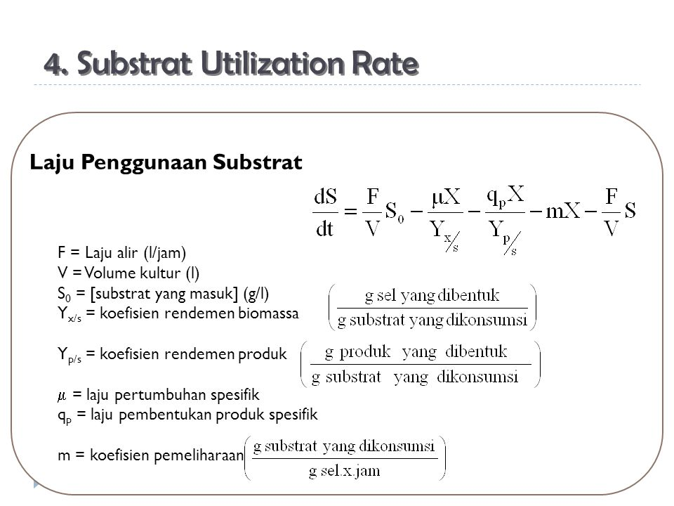 4. Substrat Utilization Rate