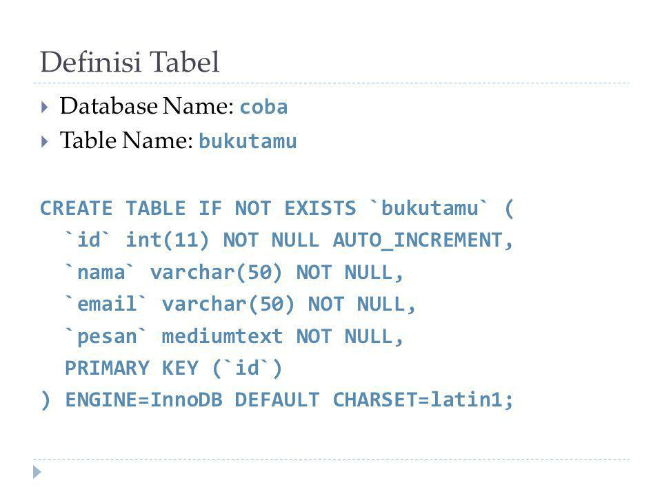Definisi Tabel Database Name: coba Table Name: bukutamu
