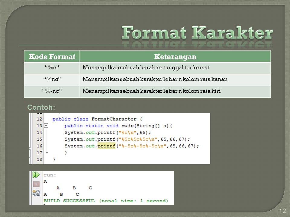 Format Karakter Kode Format Keterangan Contoh: %c