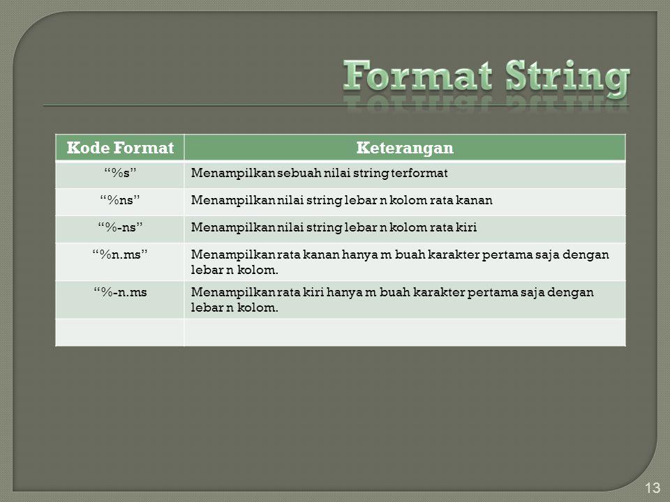 Format String Kode Format Keterangan %s