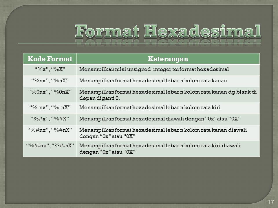 Format Hexadesimal Kode Format Keterangan %x , %X