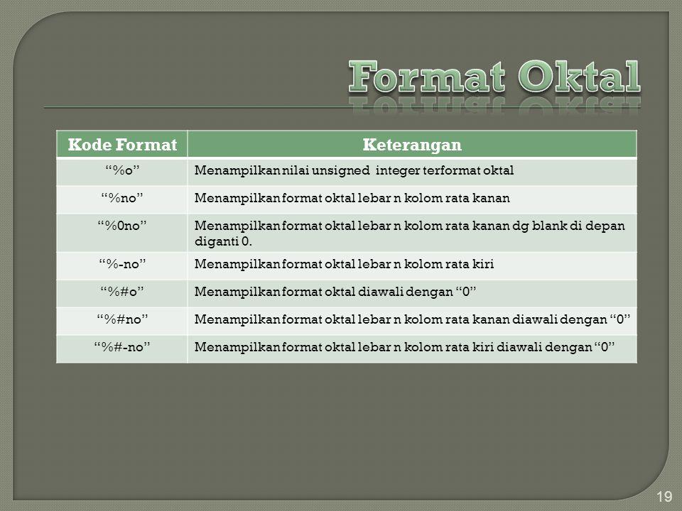 Format Oktal Kode Format Keterangan %o