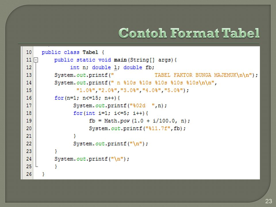 Contoh Format Tabel