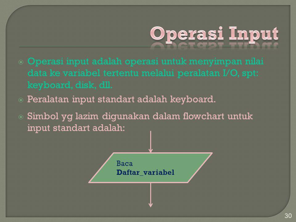 Operasi Input Operasi input adalah operasi untuk menyimpan nilai data ke variabel tertentu melalui peralatan I/O, spt: keyboard, disk, dll.