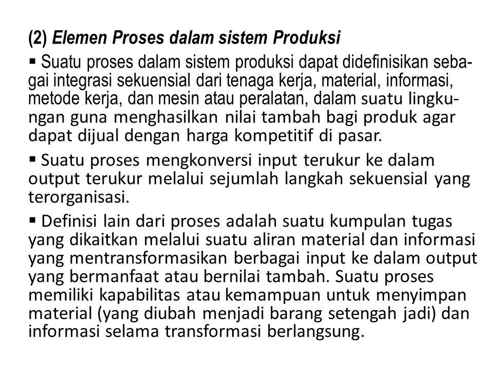 (2) Elemen Proses dalam sistem Produksi