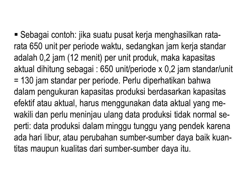 Sebagai contoh: jika suatu pusat kerja menghasilkan rata-rata 650 unit per periode waktu, sedangkan jam kerja standar adalah 0,2 jam (12 menit) per unit produk, maka kapasitas aktual dihitung sebagai : 650 unit/periode x 0,2 jam standar/unit = 130 jam standar per periode.