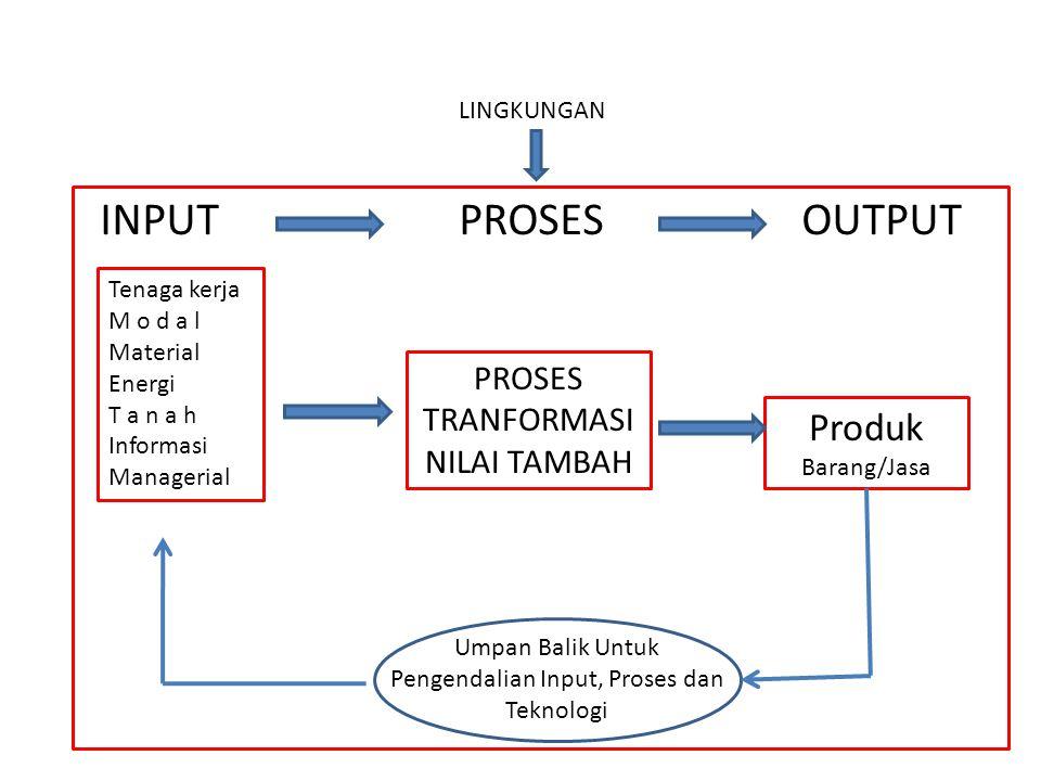 Pengendalian Input, Proses dan Teknologi