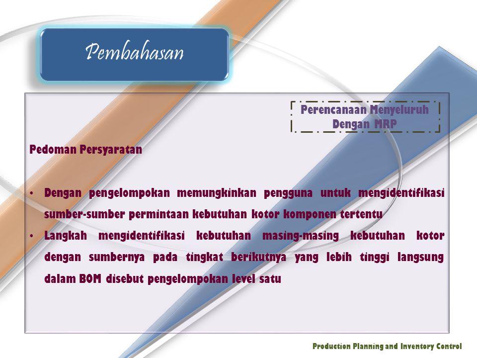 Perencanaan Menyeluruh Dengan MRP