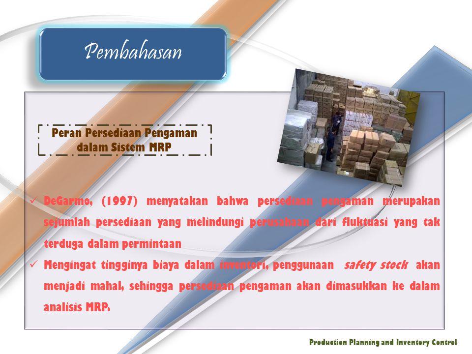 Peran Persediaan Pengaman dalam Sistem MRP