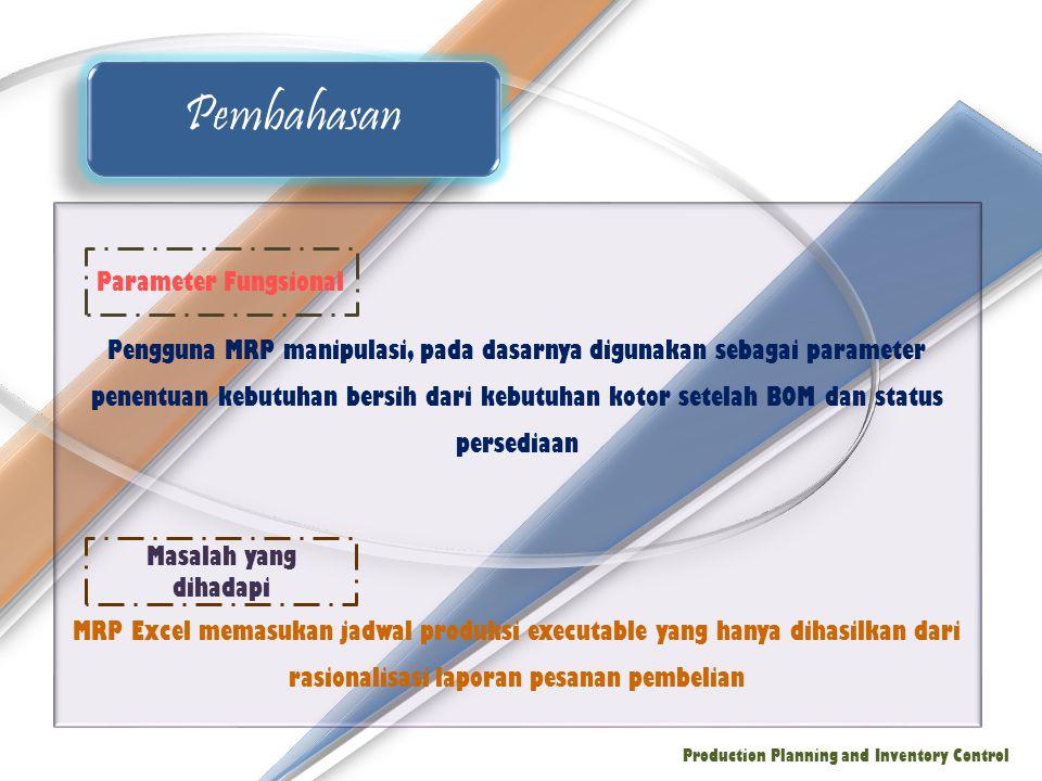 Pembahasan Parameter Fungsional