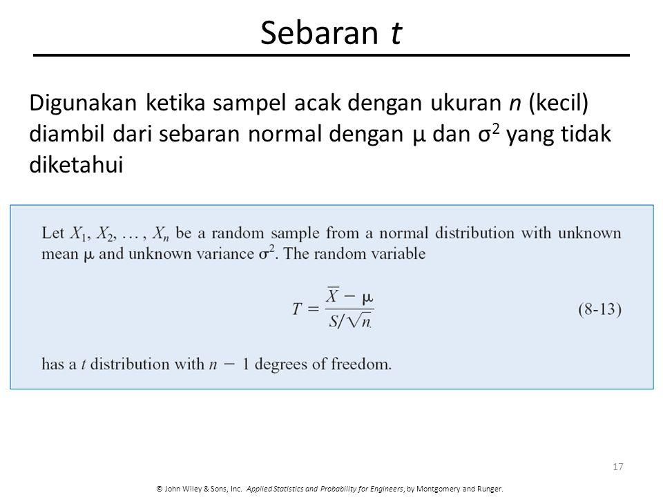 Sebaran t Digunakan ketika sampel acak dengan ukuran n (kecil) diambil dari sebaran normal dengan μ dan σ2 yang tidak diketahui.