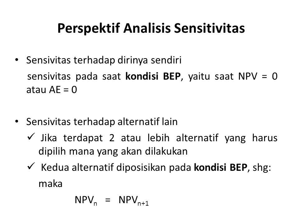 Perspektif Analisis Sensitivitas