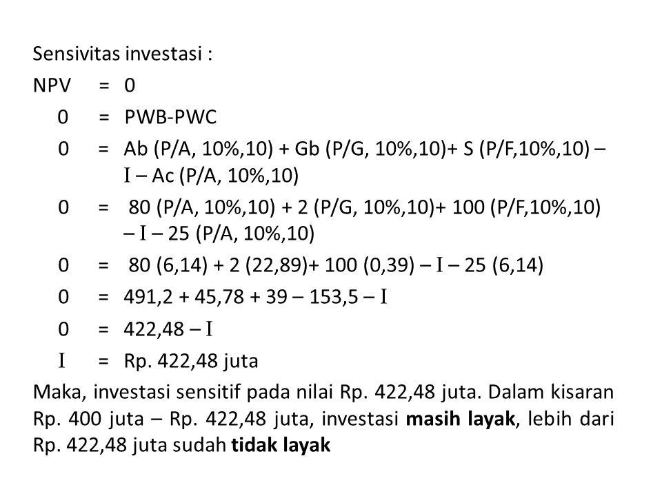 Sensivitas investasi : NPV = 0 0 = PWB-PWC 0 = Ab (P/A, 10%,10) + Gb (P/G, 10%,10)+ S (P/F,10%,10) – I – Ac (P/A, 10%,10) 0 = 80 (P/A, 10%,10) + 2 (P/G, 10%,10)+ 100 (P/F,10%,10) – I – 25 (P/A, 10%,10) 0 = 80 (6,14) + 2 (22,89)+ 100 (0,39) – I – 25 (6,14) 0 = 491,2 + 45,78 + 39 – 153,5 – I 0 = 422,48 – I I = Rp.