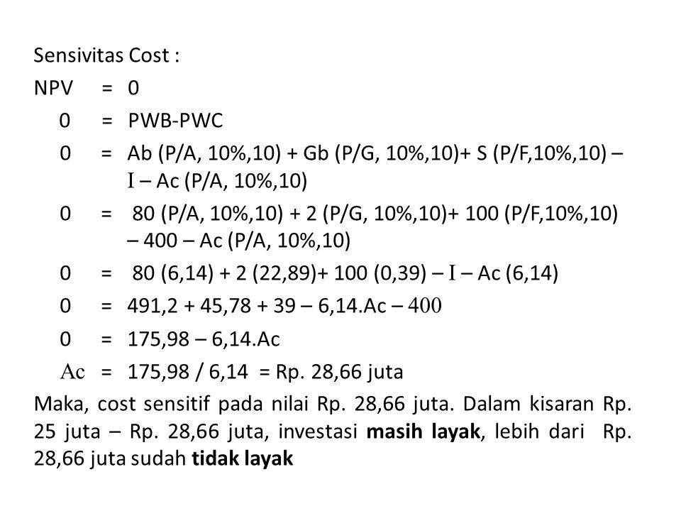 Sensivitas Cost : NPV = 0 0 = PWB-PWC 0 = Ab (P/A, 10%,10) + Gb (P/G, 10%,10)+ S (P/F,10%,10) – I – Ac (P/A, 10%,10) 0 = 80 (P/A, 10%,10) + 2 (P/G, 10%,10)+ 100 (P/F,10%,10) – 400 – Ac (P/A, 10%,10) 0 = 80 (6,14) + 2 (22,89)+ 100 (0,39) – I – Ac (6,14) 0 = 491,2 + 45,78 + 39 – 6,14.Ac – 400 0 = 175,98 – 6,14.Ac Ac = 175,98 / 6,14 = Rp.