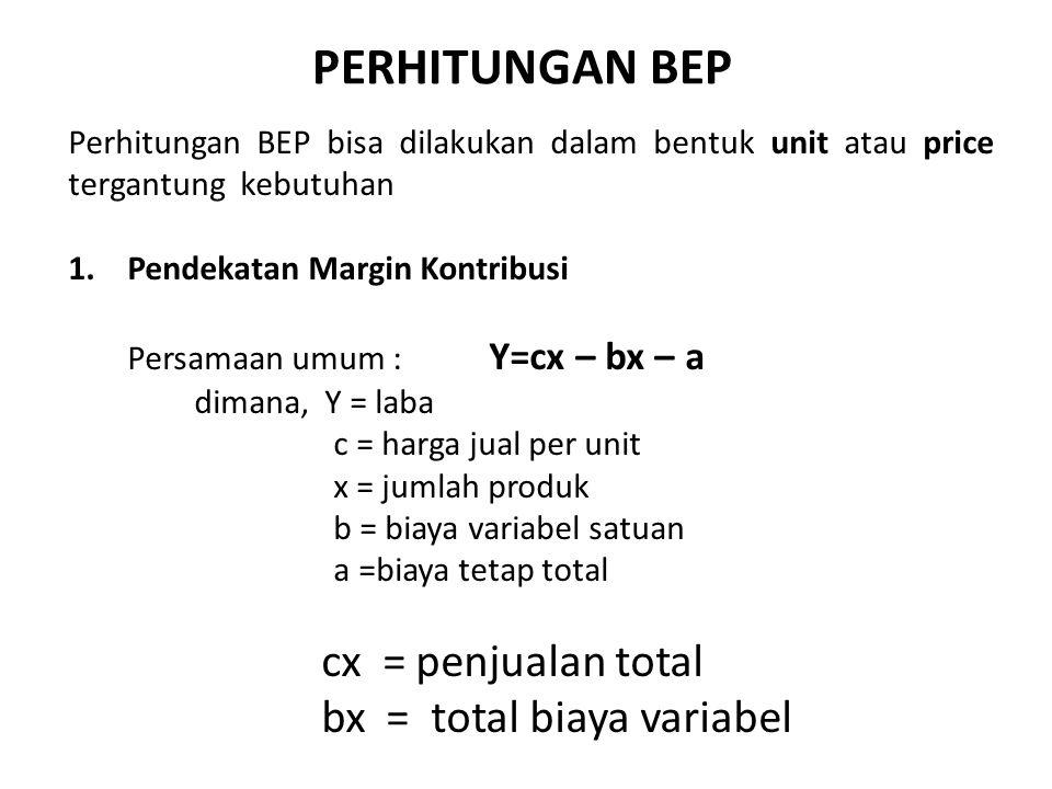 PERHITUNGAN BEP bx = total biaya variabel