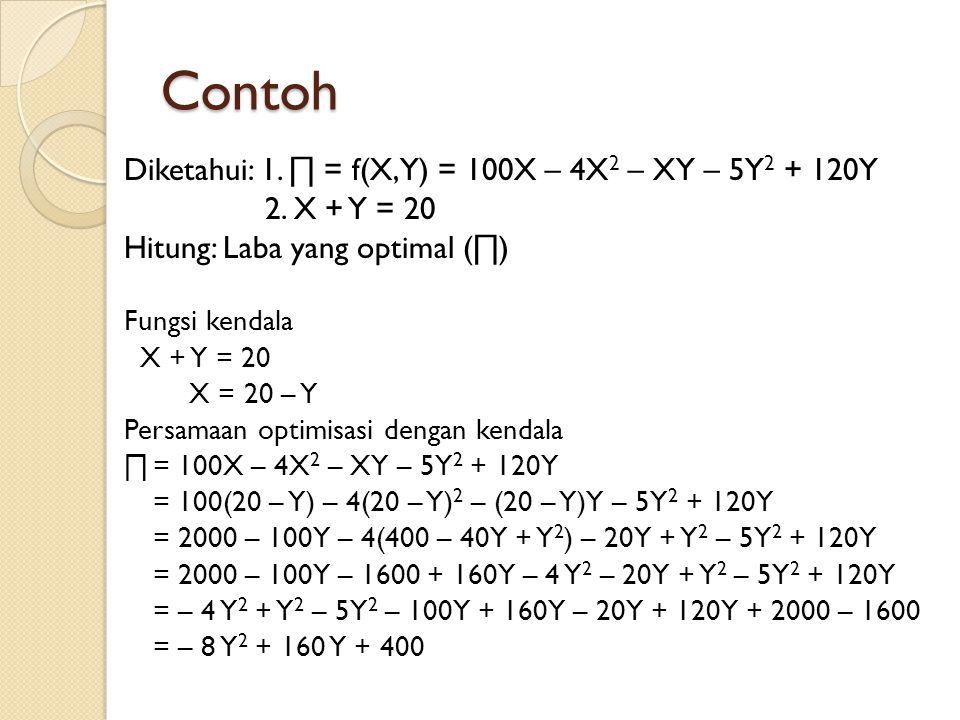 Contoh Diketahui: 1. ∏ = f(X,Y) = 100X – 4X2 – XY – 5Y2 + 120Y
