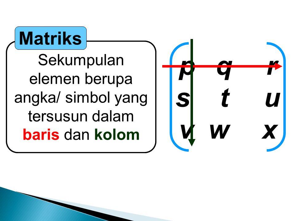 Matriks Sekumpulan elemen berupa angka/ simbol yang tersusun dalam baris dan kolom. p q r. s t u.