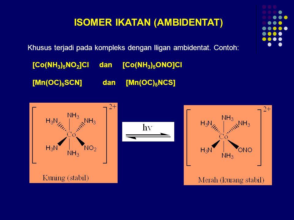 ISOMER IKATAN (AMBIDENTAT)