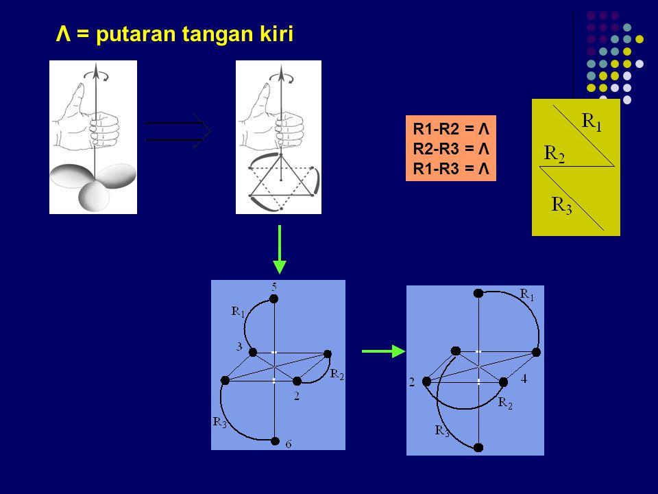 Λ = putaran tangan kiri R1-R2 = Λ R2-R3 = Λ R1-R3 = Λ