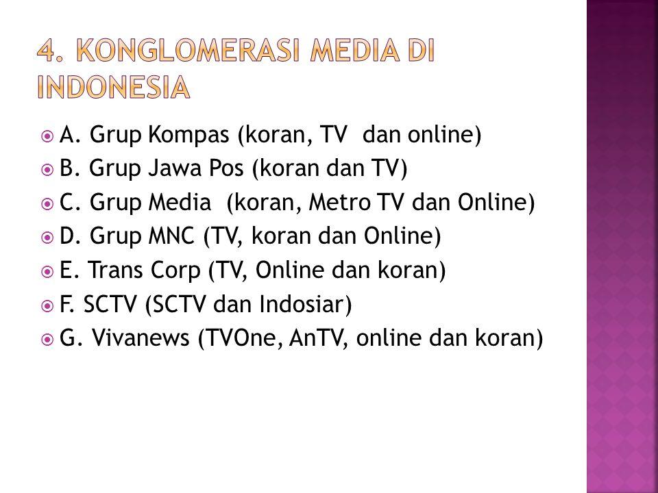 4. Konglomerasi Media di Indonesia