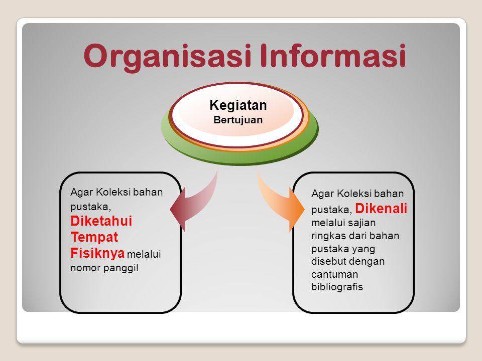 Organisasi Informasi Kegiatan