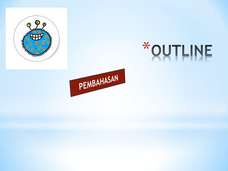 OUTLINE PEMBAHASAN