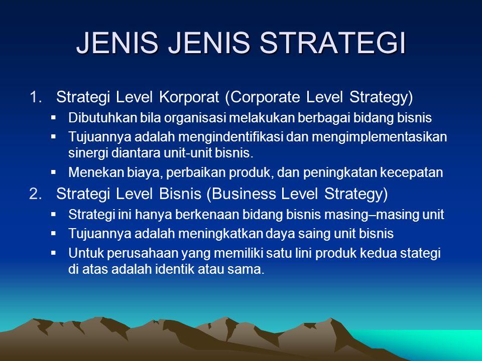 JENIS JENIS STRATEGI Strategi Level Korporat (Corporate Level Strategy) Dibutuhkan bila organisasi melakukan berbagai bidang bisnis.