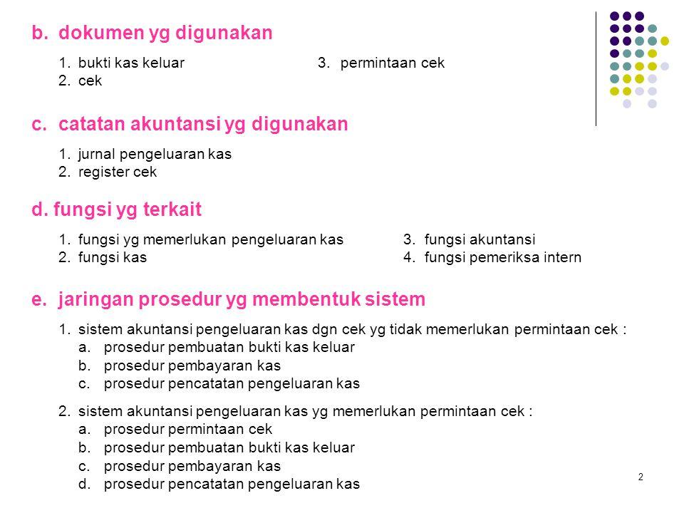 b. dokumen yg digunakan 1. bukti kas keluar 3. permintaan cek 2. cek