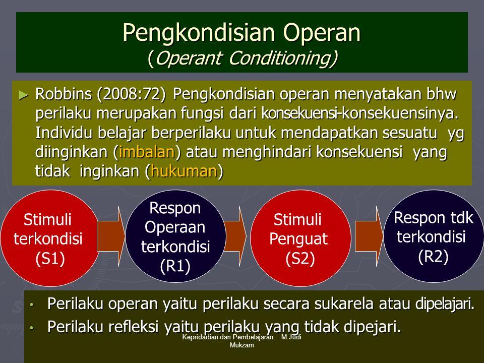 Pengkondisian Operan (Operant Conditioning)