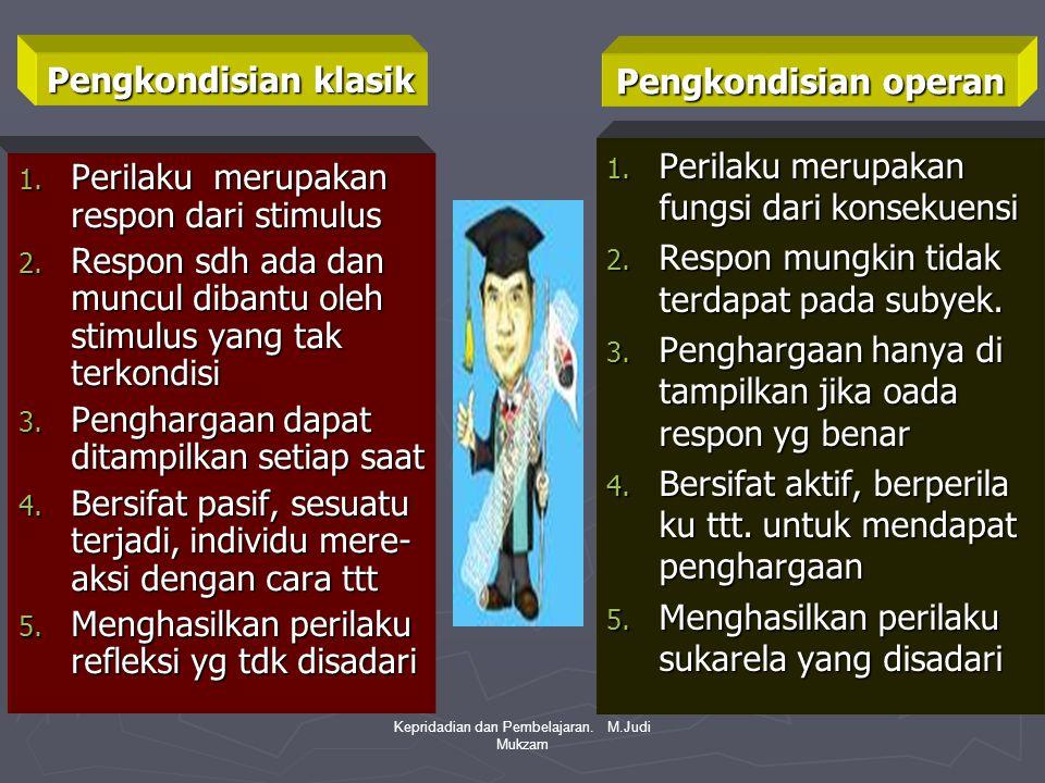 Kepridadian dan Pembelajaran. M.Judi Mukzam