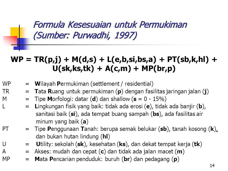 Formula Kesesuaian untuk Permukiman (Sumber: Purwadhi, 1997)
