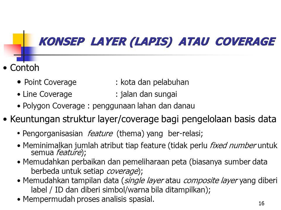 KONSEP LAYER (LAPIS) ATAU COVERAGE