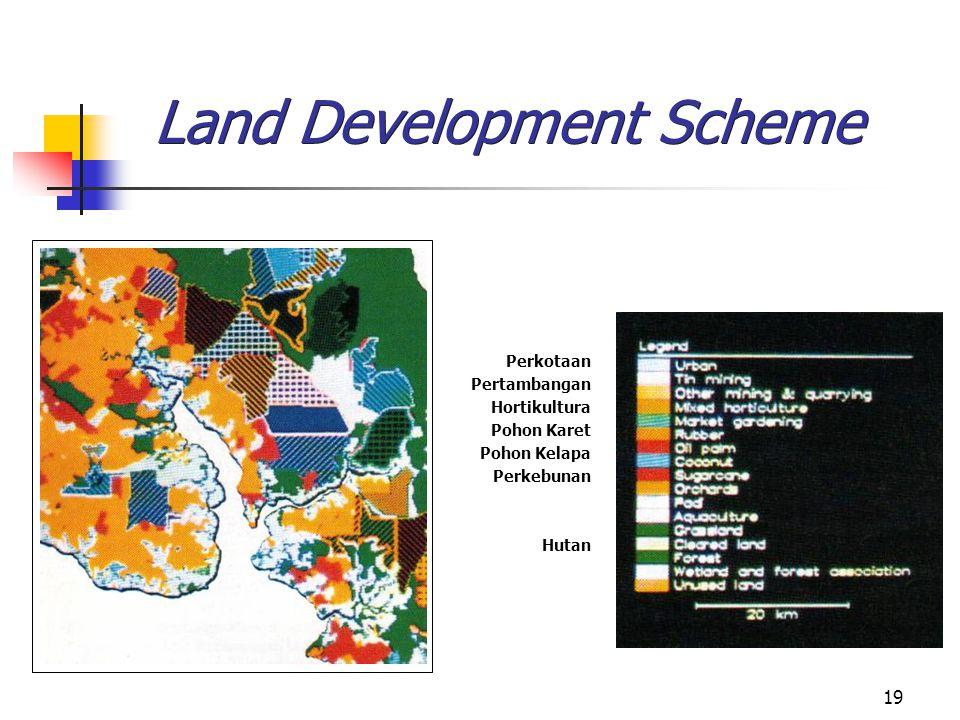 Land Development Scheme