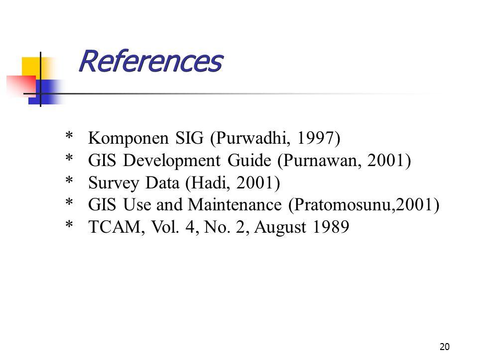 References Komponen SIG (Purwadhi, 1997)