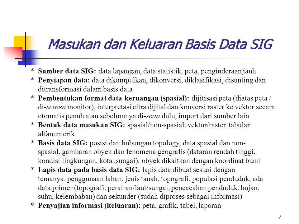 Masukan dan Keluaran Basis Data SIG