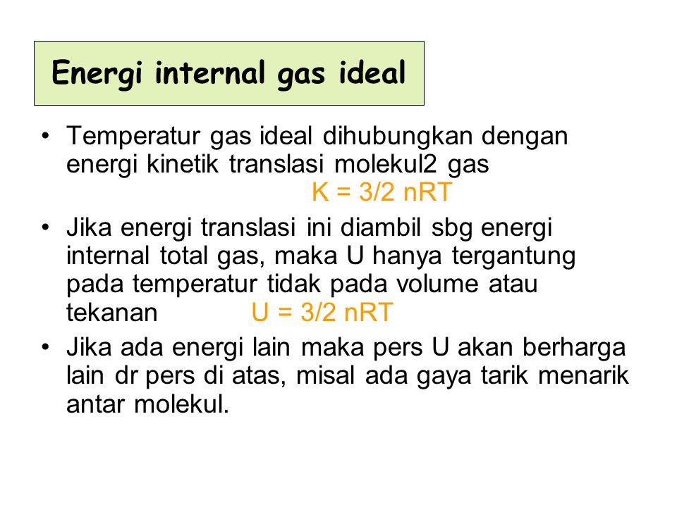 Energi internal gas ideal