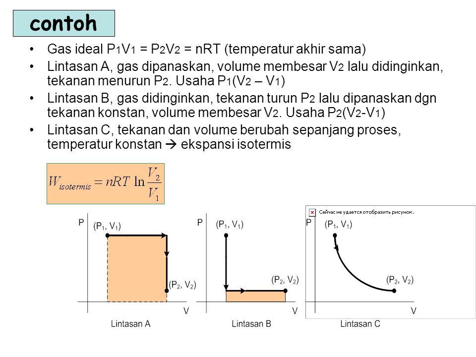 contoh Gas ideal P1V1 = P2V2 = nRT (temperatur akhir sama)
