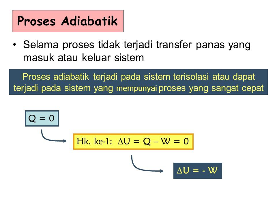 Proses Adiabatik Selama proses tidak terjadi transfer panas yang masuk atau keluar sistem.