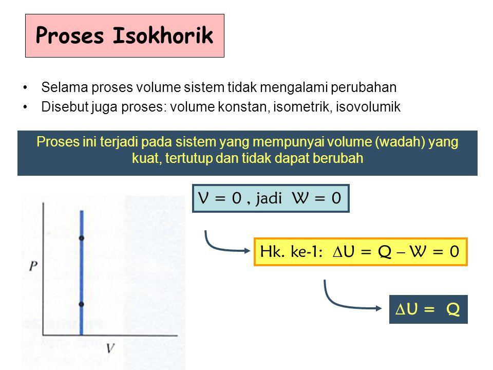 Proses Isokhorik V = 0 , jadi W = 0 Hk. ke-1: U = Q – W = 0 U = Q