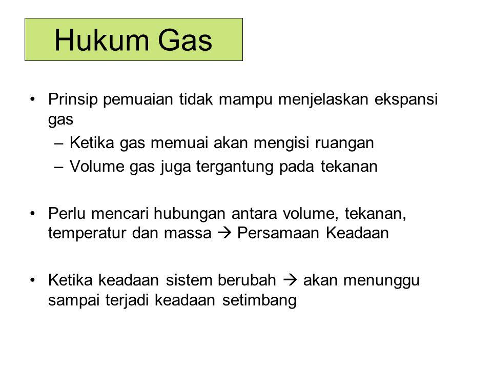 Hukum Gas Prinsip pemuaian tidak mampu menjelaskan ekspansi gas