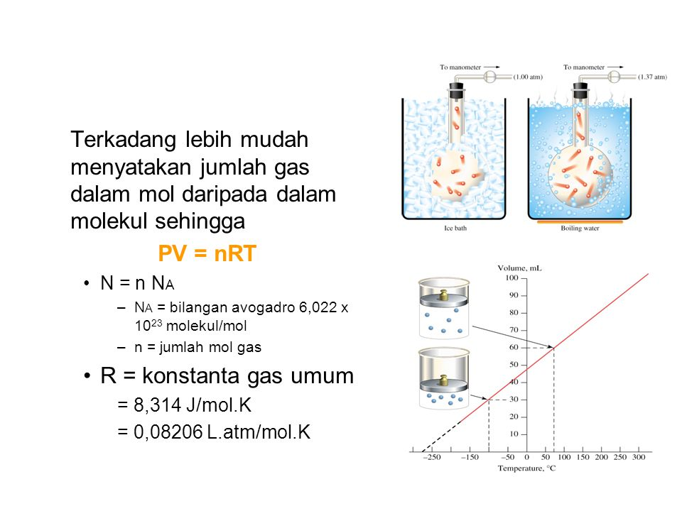Terkadang lebih mudah menyatakan jumlah gas dalam mol daripada dalam molekul sehingga