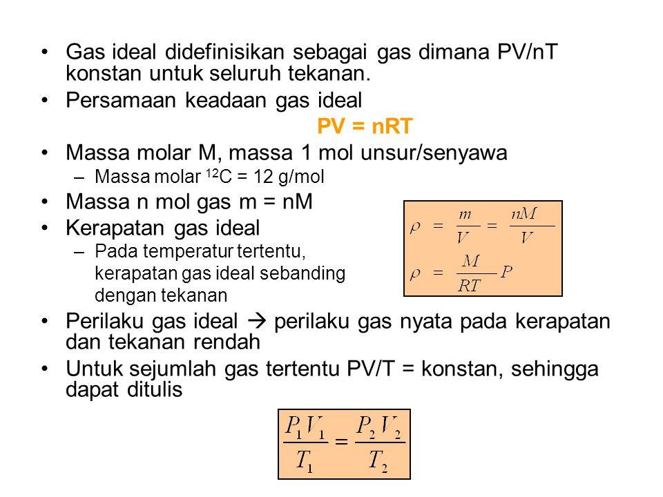 Persamaan keadaan gas ideal PV = nRT