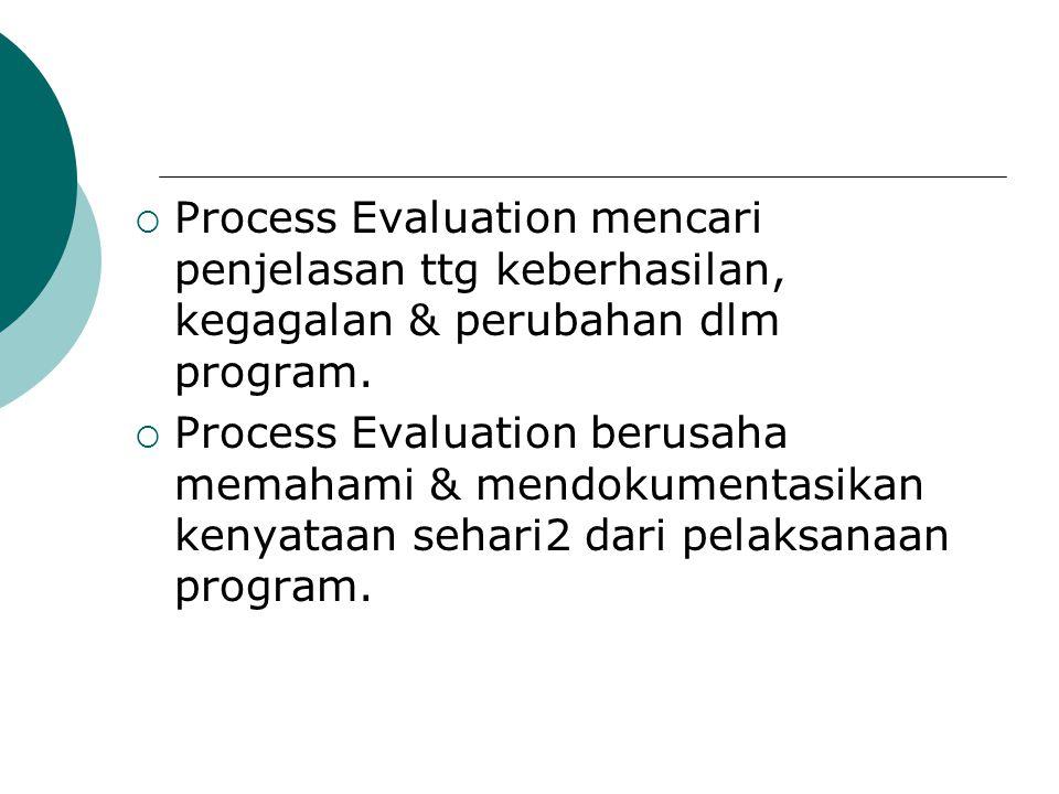 Process Evaluation mencari penjelasan ttg keberhasilan, kegagalan & perubahan dlm program.