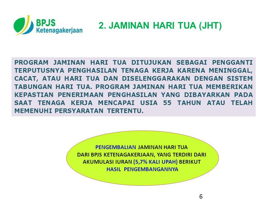 2. JAMINAN HARI TUA (JHT)